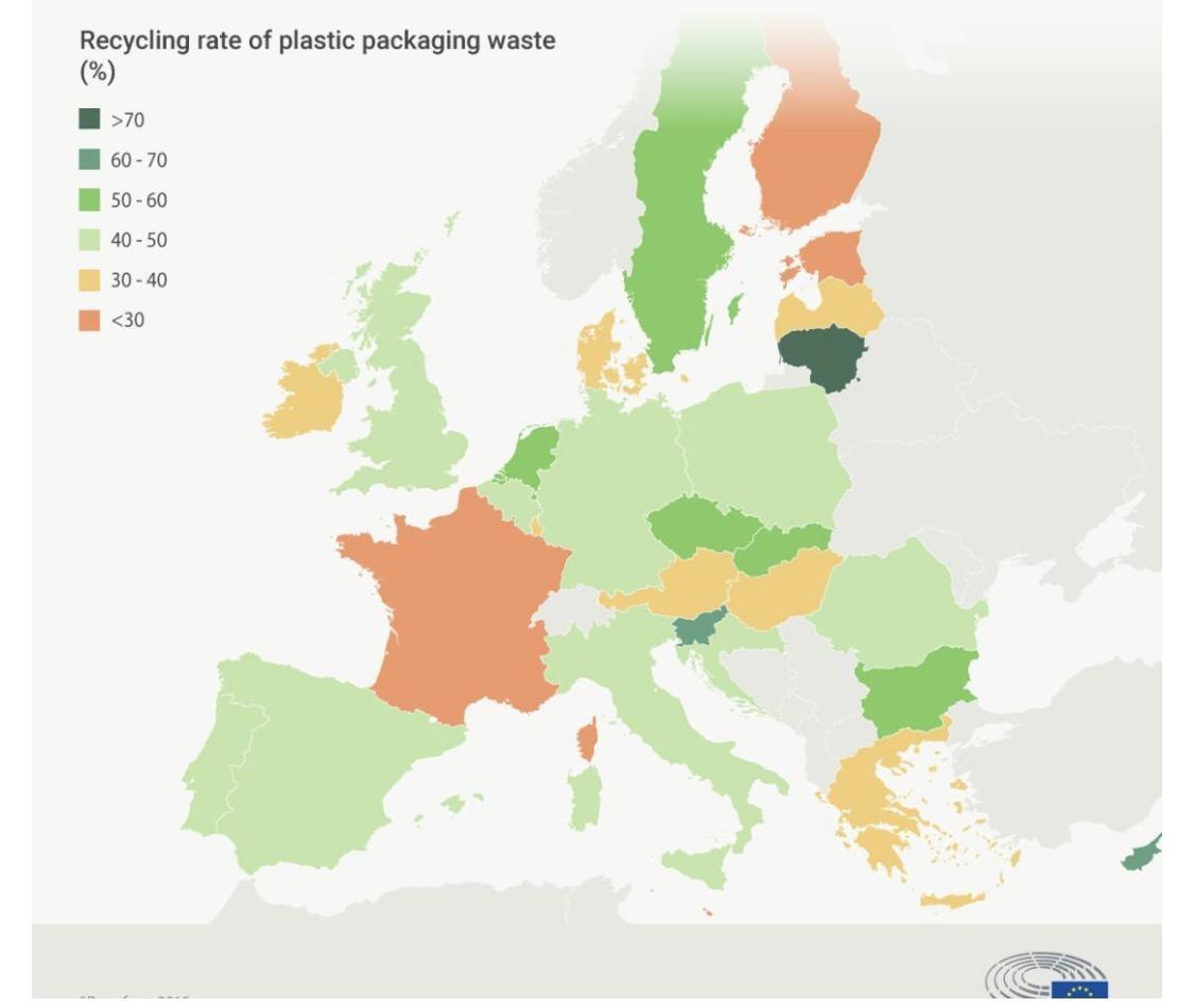 L'Italia è uno dei paesi virtuosi nel riciclo della plastica